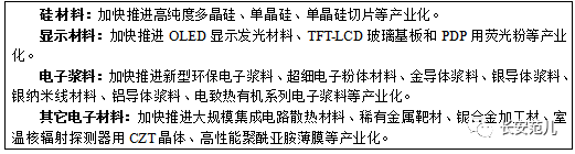 """陕西省""""十三五""""战略性新兴产业发展规划(图13)"""