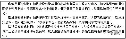"""陕西省""""十三五""""战略性新兴产业发展规划(图12)"""