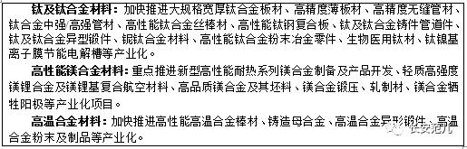 """陕西省""""十三五""""战略性新兴产业发展规划(图11)"""