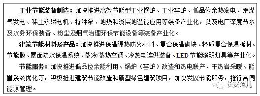"""陕西省""""十三五""""战略性新兴产业发展规划(图17)"""