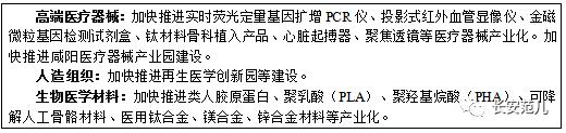 """陕西省""""十三五""""战略性新兴产业发展规划(图15)"""