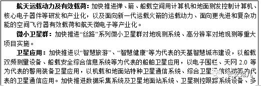 """陕西省""""十三五""""战略性新兴产业发展规划(图7)"""