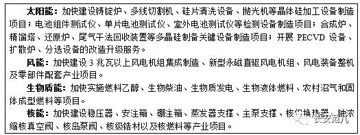 """陕西省""""十三五""""战略性新兴产业发展规划(图16)"""