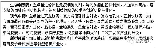 """陕西省""""十三五""""战略性新兴产业发展规划(图14)"""