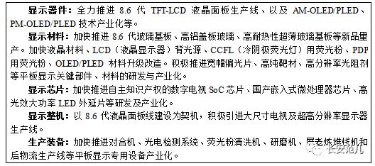 """陕西省""""十三五""""战略性新兴产业发展规划(图2)"""