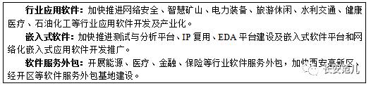 """陕西省""""十三五""""战略性新兴产业发展规划(图4)"""