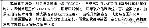 """陕西省""""十三五""""战略性新兴产业发展规划(图10)"""