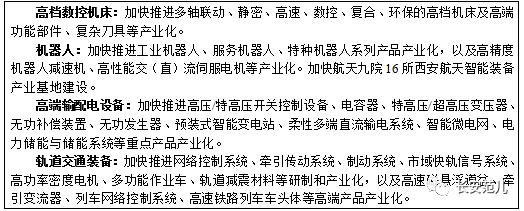 """陕西省""""十三五""""战略性新兴产业发展规划(图8)"""