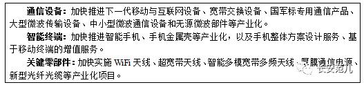"""陕西省""""十三五""""战略性新兴产业发展规划(图3)"""