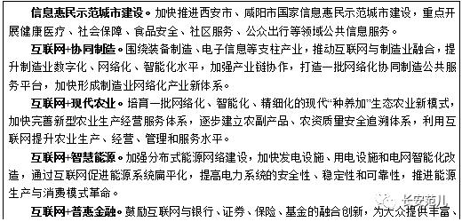 """陕西省""""十三五""""战略性新兴产业发展规划(图5)"""